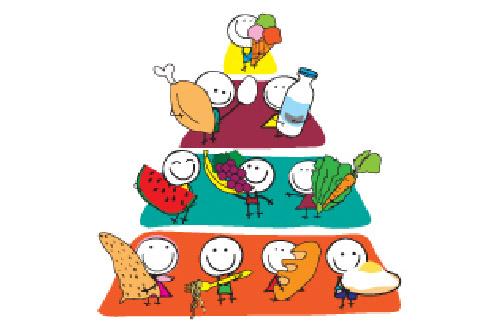 توصیه های تغذیه ای در سرطان